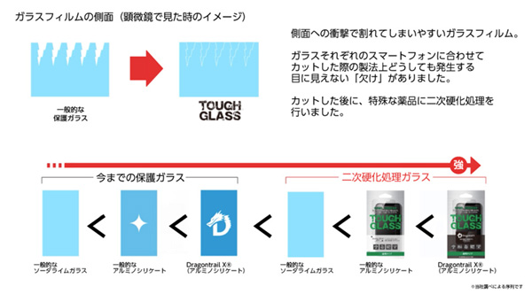 Deff TOUGH GLASS for Xperia 1 (ブルーライトカット)