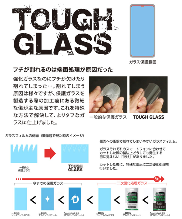 Deff TOUGH GLASS(3Dレジン) フチなし マットタイプ for iPhone 11 Pro